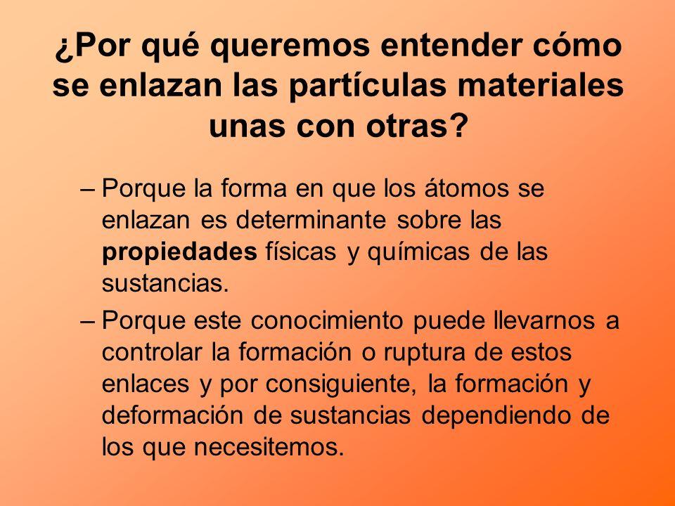Bibliografía Física y química 1º Bachillerato.Ed.:Edebé Web del IES Clara Campoamor.
