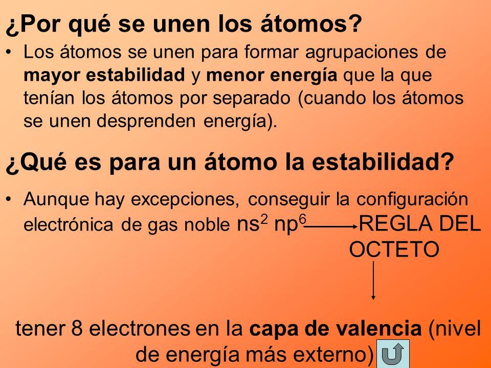 ¿Por qué se unen los átomos? Los átomos se unen para formar agrupaciones de mayor estabilidad y menor energía que la que tenían los átomos por separad