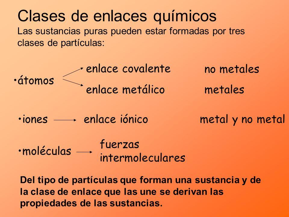 Clases de enlaces químicos Las sustancias puras pueden estar formadas por tres clases de partículas: átomos iones moléculas enlace covalente enlace me