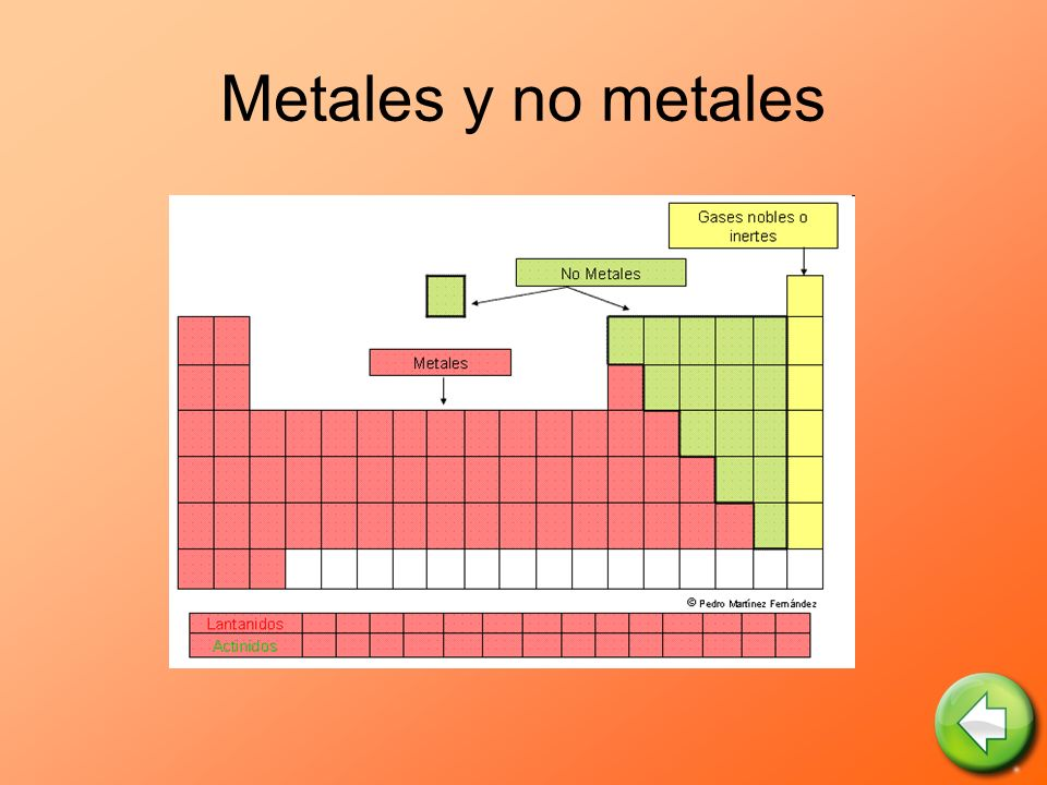 Notación de Lewis Se utiliza para representar los átomos y sus enlaces.