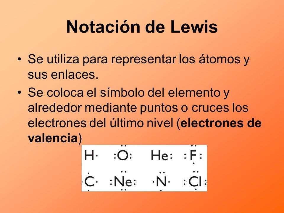 Notación de Lewis Se utiliza para representar los átomos y sus enlaces. Se coloca el símbolo del elemento y alrededor mediante puntos o cruces los ele