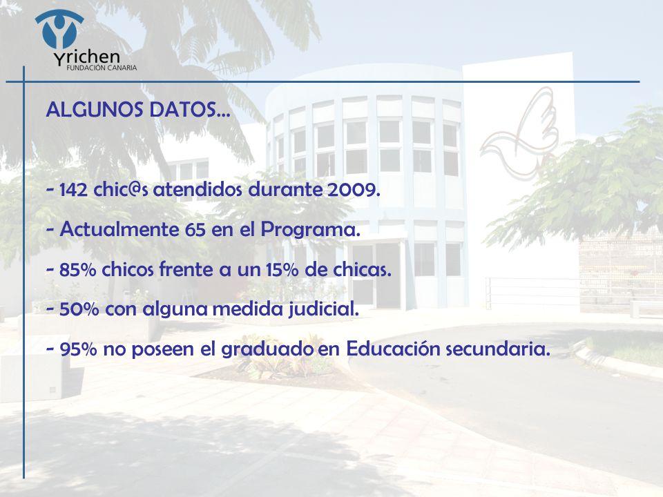ALGUNOS DATOS… - 142 chic@s atendidos durante 2009. - Actualmente 65 en el Programa. - 85% chicos frente a un 15% de chicas. - 50% con alguna medida j