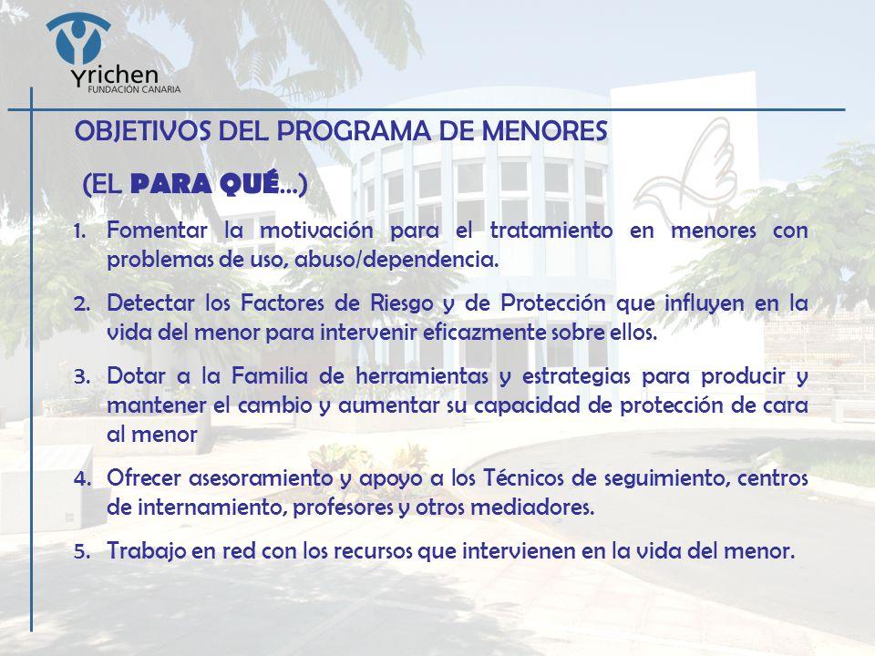 OBJETIVOS DEL PROGRAMA DE MENORES (EL PARA QUÉ …) 1.Fomentar la motivación para el tratamiento en menores con problemas de uso, abuso/dependencia. 2.D