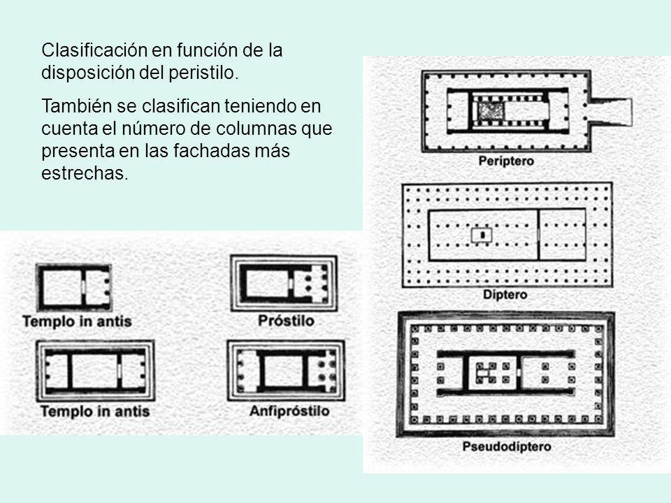 Clasificación en función de la disposición del peristilo. También se clasifican teniendo en cuenta el número de columnas que presenta en las fachadas