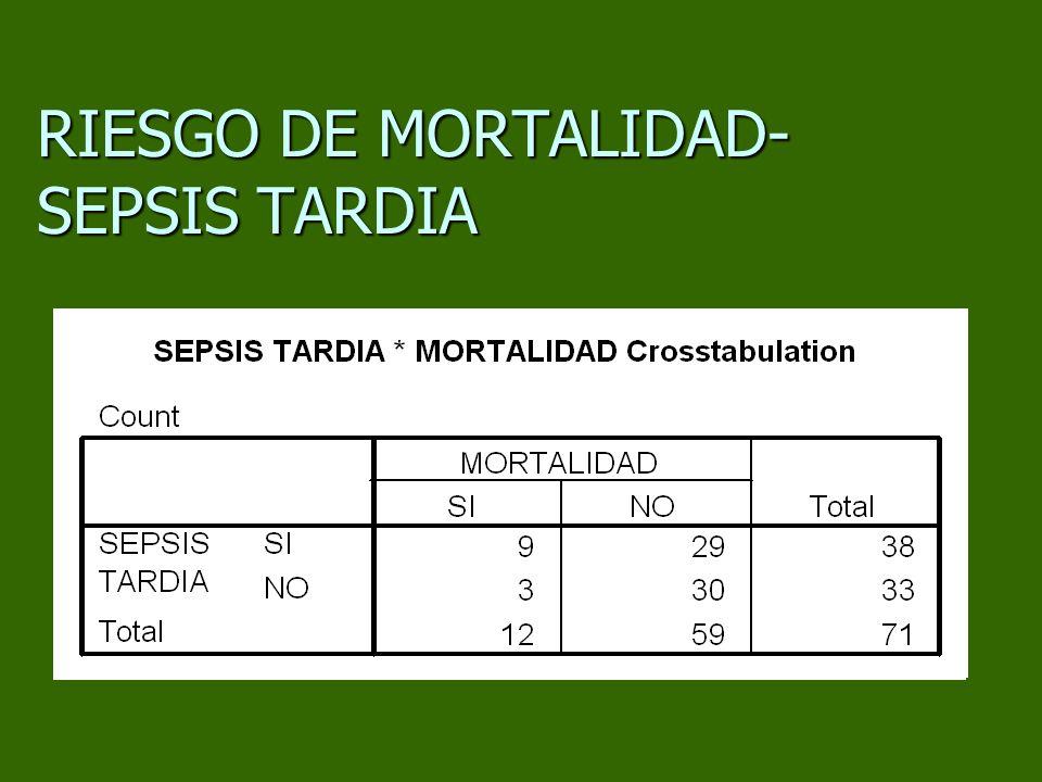 RIESGO DE MORTALIDAD- SEPSIS TARDIA