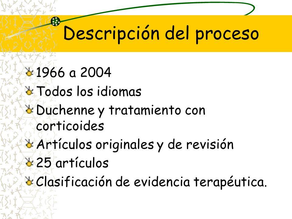 Mecanismos 7) Afectan la transmisión neuromuscular 8) Protección contra el daño mecánico 9) Atenúa la necrosis muscular 10) Enlentece la destrucción m