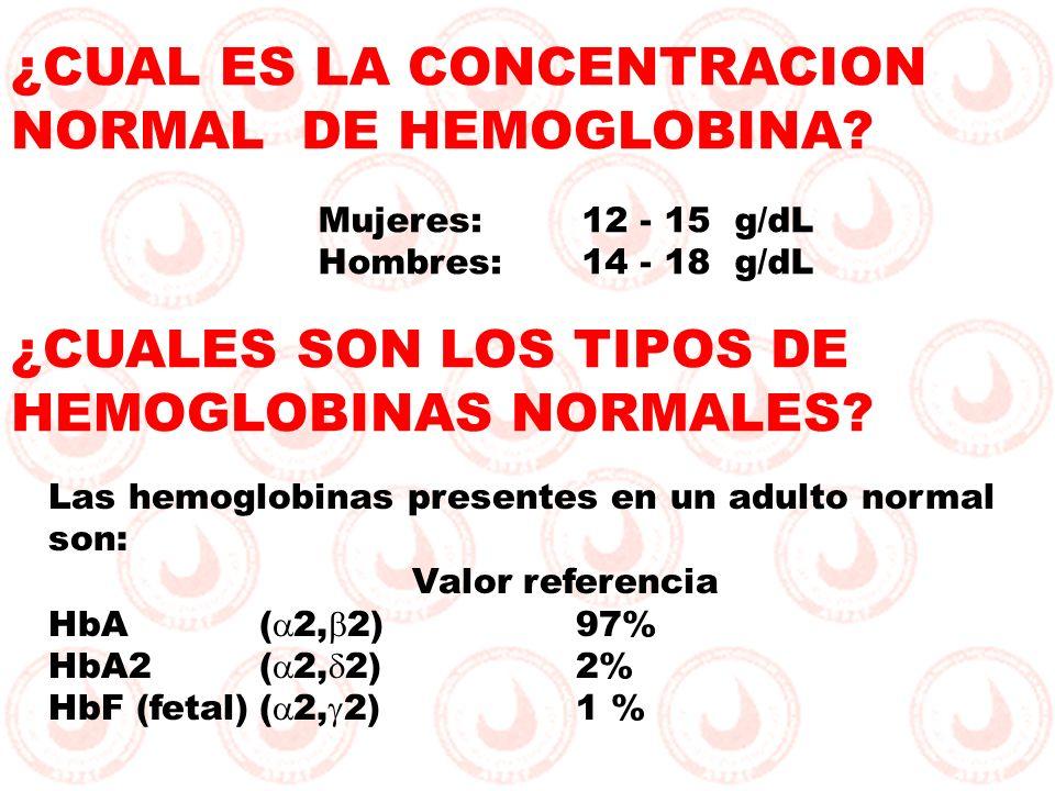 Mujeres: 12 - 15 g/dL Hombres: 14 - 18 g/dL ¿CUAL ES LA CONCENTRACION NORMAL DE HEMOGLOBINA? ¿CUALES SON LOS TIPOS DE HEMOGLOBINAS NORMALES? Las hemog