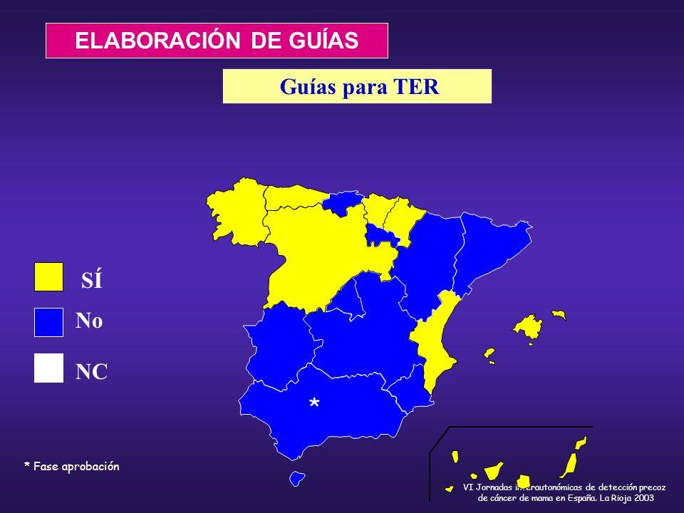 VI Jornadas interautonómicas de detección precoz de cáncer de mama en España.