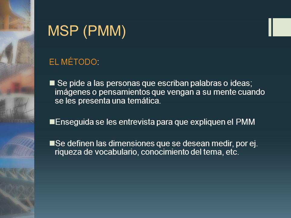 MSP (PMM) EL MÉTODO: Se pide a las personas que escriban palabras o ideas; imágenes o pensamientos que vengan a su mente cuando se les presenta una temática.