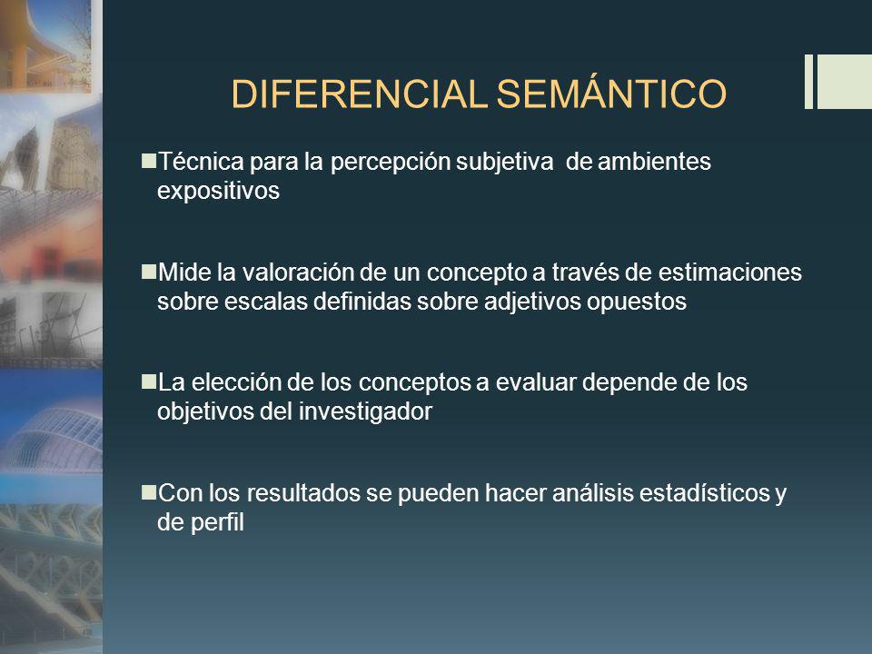 DIFERENCIAL SEMÁNTICO Técnica para la percepción subjetiva de ambientes expositivos Mide la valoración de un concepto a través de estimaciones sobre escalas definidas sobre adjetivos opuestos La elección de los conceptos a evaluar depende de los objetivos del investigador Con los resultados se pueden hacer análisis estadísticos y de perfil