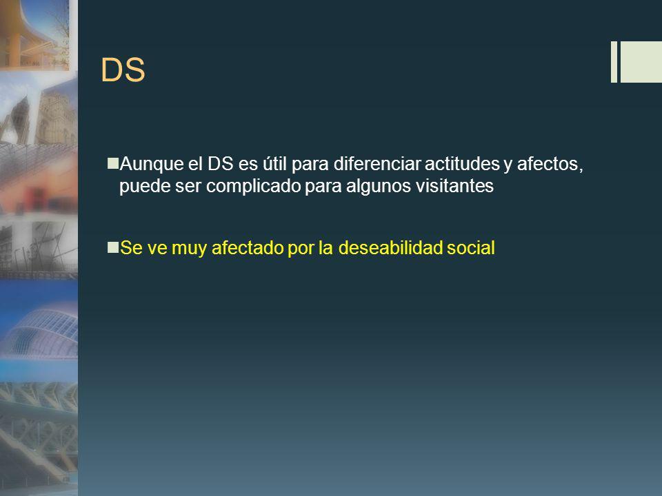 DS Aunque el DS es útil para diferenciar actitudes y afectos, puede ser complicado para algunos visitantes Se ve muy afectado por la deseabilidad social