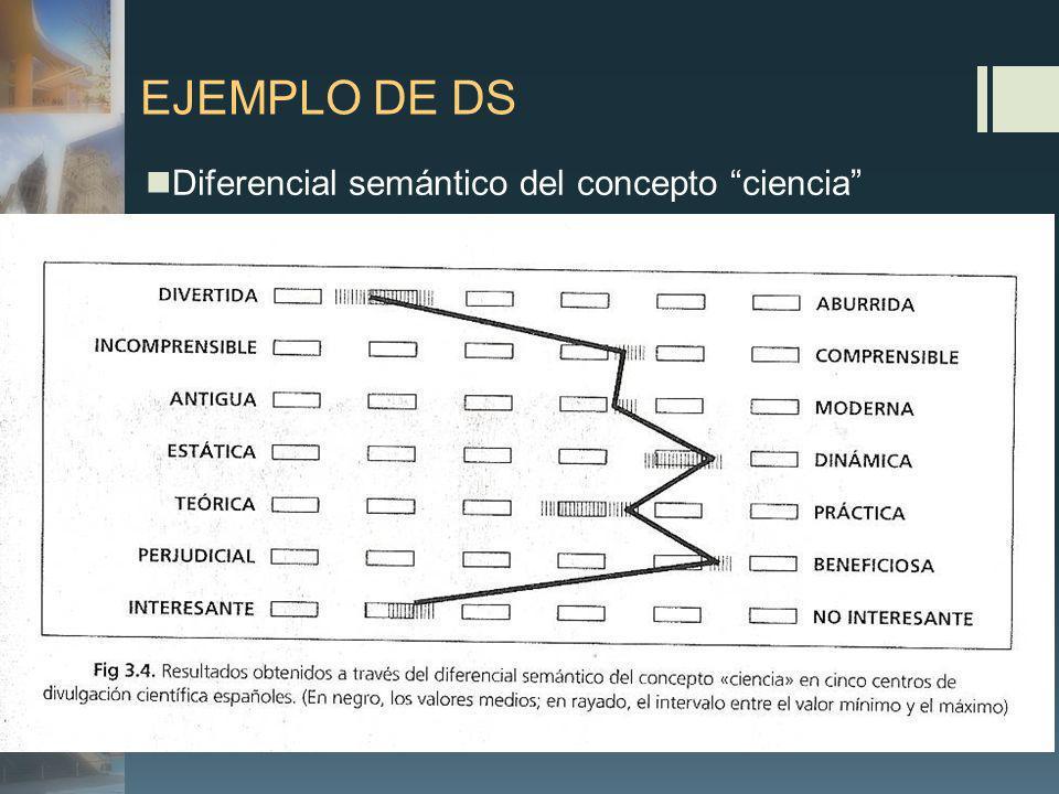 EJEMPLO DE DS Diferencial semántico del concepto ciencia
