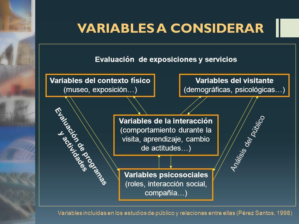 Variables incluidas en los estudios de público y relaciones entre ellas (Pérez Santos, 1998) Evaluación de exposiciones y servicios Variables del cont