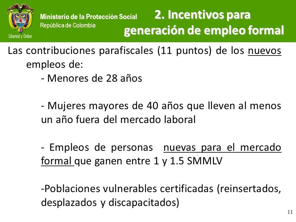 Ministerio de la Protección Social República de Colombia Las contribuciones parafiscales (11 puntos) de los nuevos empleos de: - Menores de 28 años - Mujeres mayores de 40 años que lleven al menos un año fuera del mercado laboral - Empleos de personas nuevas para el mercado formal que ganen entre 1 y 1.5 SMMLV -Poblaciones vulnerables certificadas (reinsertados, desplazados y discapacitados) 11 2.