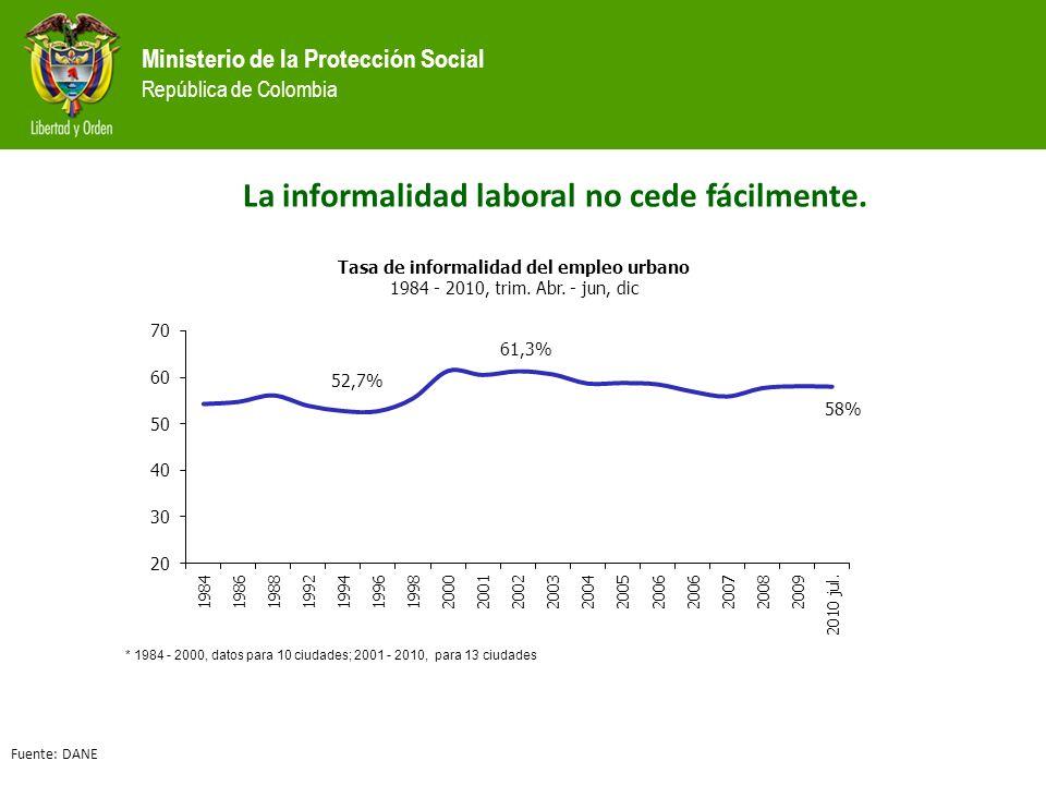 Ministerio de la Protección Social República de Colombia La informalidad laboral no cede fácilmente. Fuente: DANE