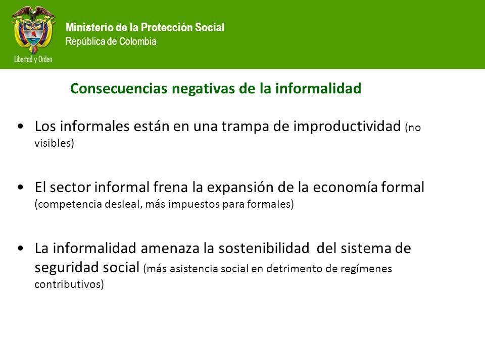 Ministerio de la Protección Social República de Colombia Los informales están en una trampa de improductividad (no visibles) El sector informal frena