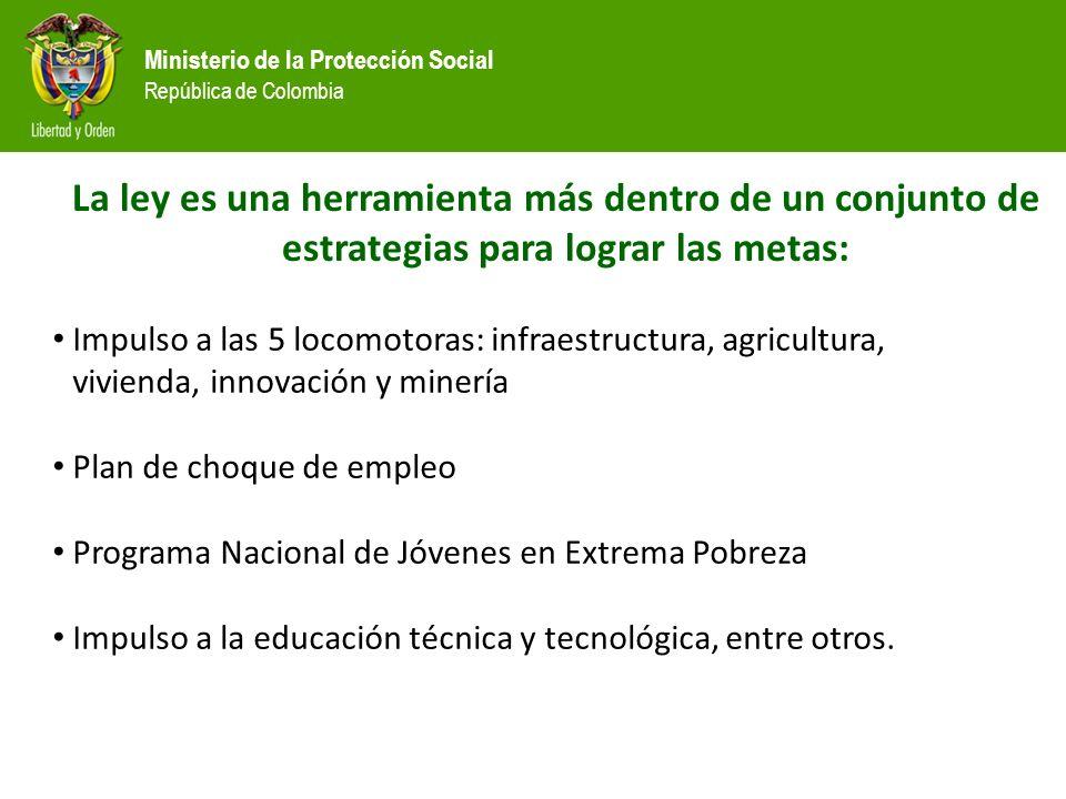 Ministerio de la Protección Social República de Colombia Impulso a las 5 locomotoras: infraestructura, agricultura, vivienda, innovación y minería Plan de choque de empleo Programa Nacional de Jóvenes en Extrema Pobreza Impulso a la educación técnica y tecnológica, entre otros.