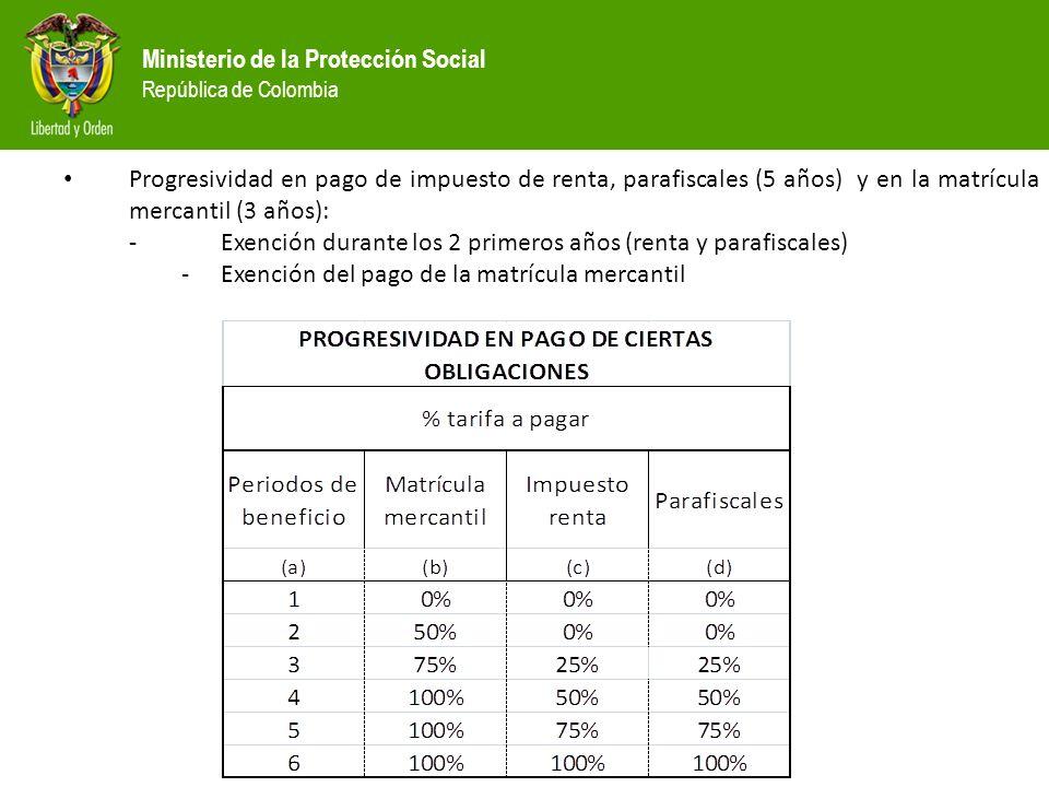 Ministerio de la Protección Social República de Colombia Progresividad en pago de impuesto de renta, parafiscales (5 años) y en la matrícula mercantil (3 años): - Exención durante los 2 primeros años (renta y parafiscales) -Exención del pago de la matrícula mercantil