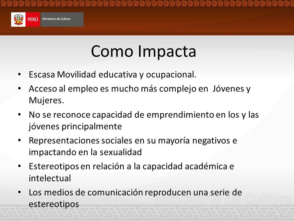 Como Impacta Escasa Movilidad educativa y ocupacional. Acceso al empleo es mucho más complejo en Jóvenes y Mujeres. No se reconoce capacidad de empren