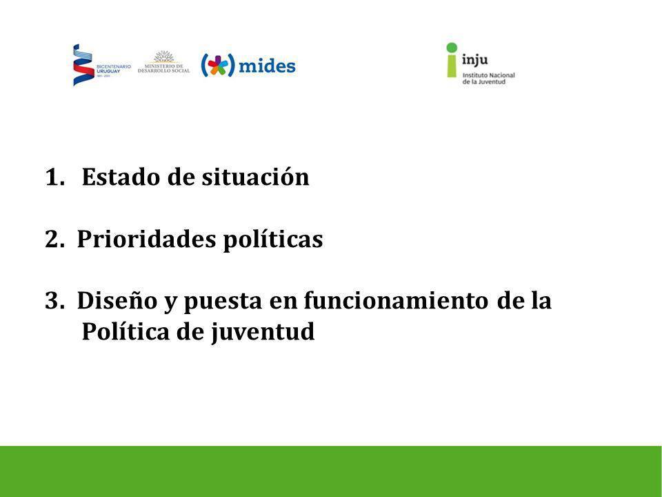 1.Estado de situación 2. Prioridades políticas 3.