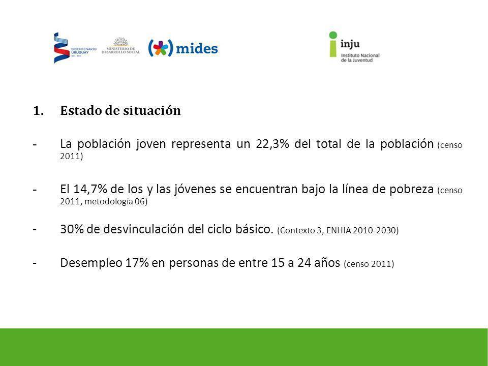 1.Estado de situación - La población joven representa un 22,3% del total de la población (censo 2011) - El 14,7% de los y las jóvenes se encuentran bajo la línea de pobreza (censo 2011, metodología 06) -30% de desvinculación del ciclo básico.