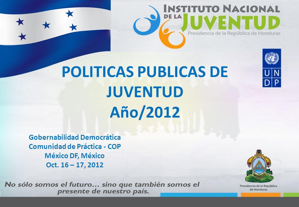 Nombre Gobernabilidad Democrática Comunidad de Práctica - COP México DF, México Oct.