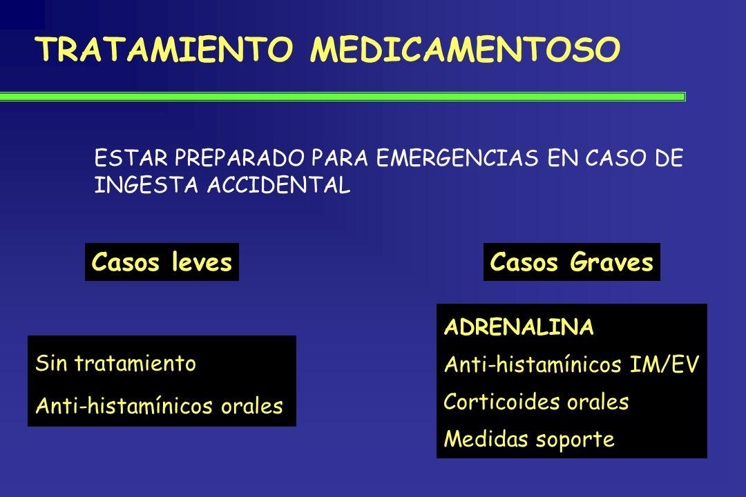 TRATAMIENTO MEDICAMENTOSO ESTAR PREPARADO PARA EMERGENCIAS EN CASO DE INGESTA ACCIDENTAL Casos leves Sin tratamiento Anti-histamínicos orales Casos Gr