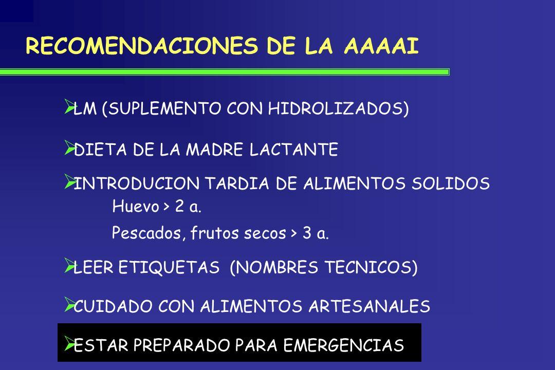 RECOMENDACIONES DE LA AAAAI ESTAR PREPARADO PARA EMERGENCIAS LM (SUPLEMENTO CON HIDROLIZADOS) DIETA DE LA MADRE LACTANTE INTRODUCION TARDIA DE ALIMENT