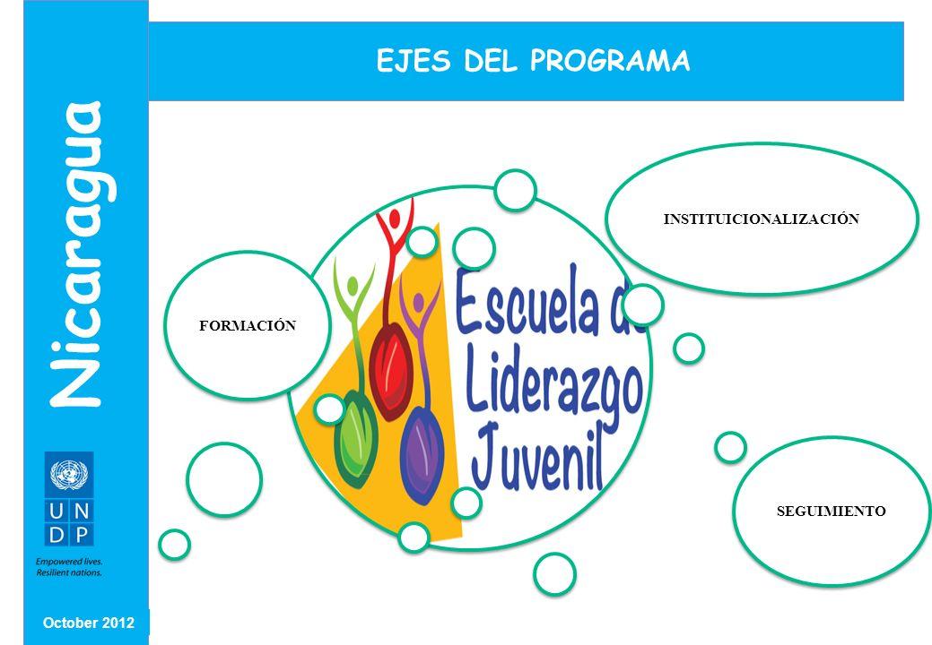 MONTH/ YEAR October 2012 Nicaragua EJES DEL PROGRAMA FORMACIÓN INSTITUICIONALIZACIÓN SEGUIMIENTO