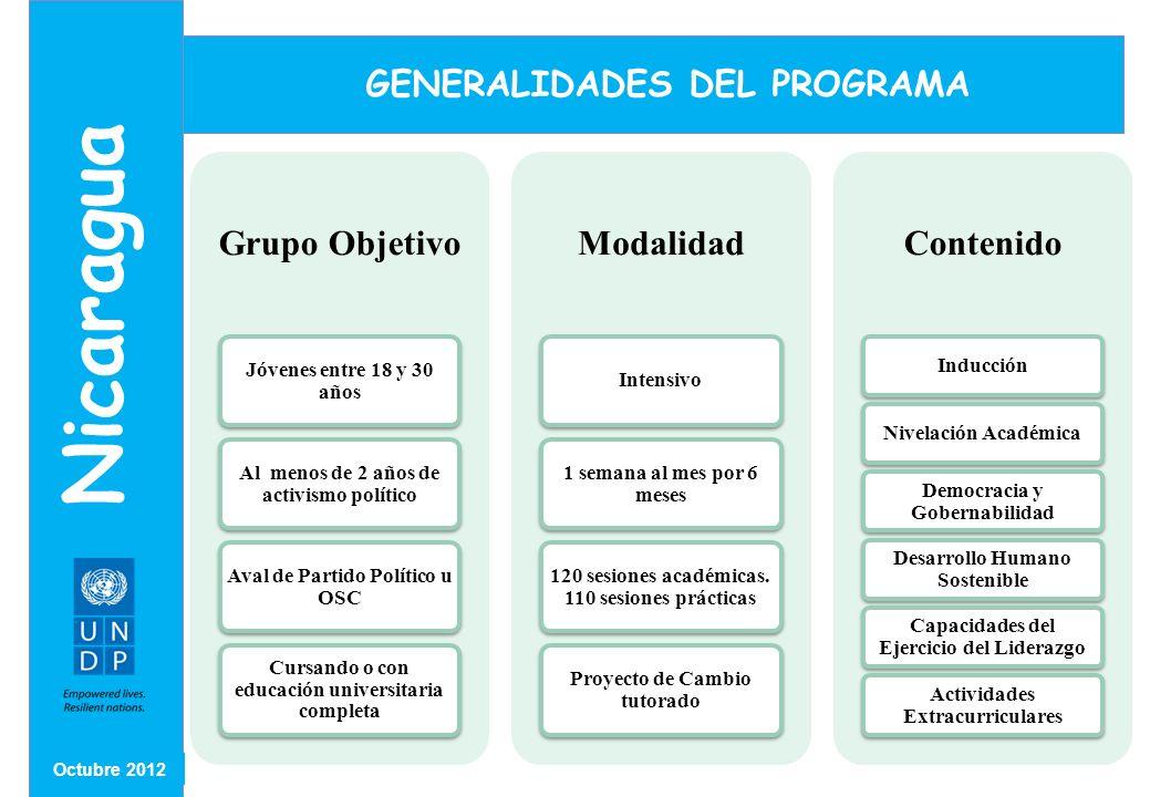 MONTH/ YEAR Octubre 2012 Nicaragua GENERALIDADES DEL PROGRAMA Grupo Objetivo Jóvenes entre 18 y 30 años Al menos de 2 años de activismo político Aval