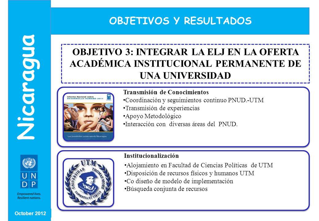 MONTH/ YEAR October 2012 Nicaragua OBJETIVOS Y RESULTADOS Transmisión de Conocimientos Coordinación y seguimientos continuo PNUD.-UTM Transmisión de e