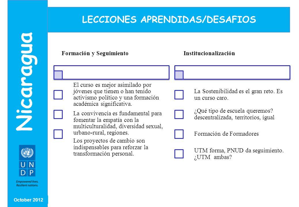 MONTH/ YEAR October 2012 Nicaragua LECCIONES APRENDIDAS/DESAFIOS Formación y Seguimiento El curso es mejor asimilado por jóvenes que tienen o han teni