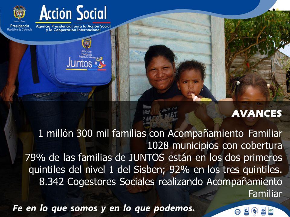 1 millón 300 mil familias con Acompañamiento Familiar 1028 municipios con cobertura 79% de las familias de JUNTOS están en los dos primeros quintiles del nivel 1 del Sisben; 92% en los tres quintiles.