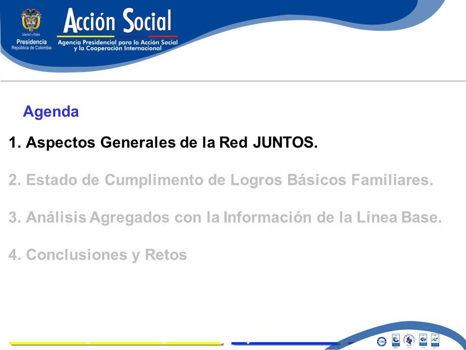 LOGROS Agenda 1.Aspectos Generales de la Red JUNTOS. 2.Estado de Cumplimento de Logros Básicos Familiares. 3.Análisis Agregados con la Información de