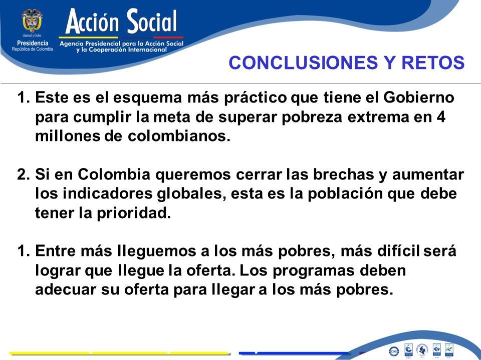 LOGROS 1.Este es el esquema más práctico que tiene el Gobierno para cumplir la meta de superar pobreza extrema en 4 millones de colombianos. 2.Si en C