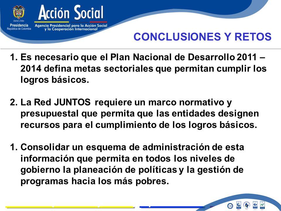 LOGROS 1.Es necesario que el Plan Nacional de Desarrollo 2011 – 2014 defina metas sectoriales que permitan cumplir los logros básicos. 2.La Red JUNTOS