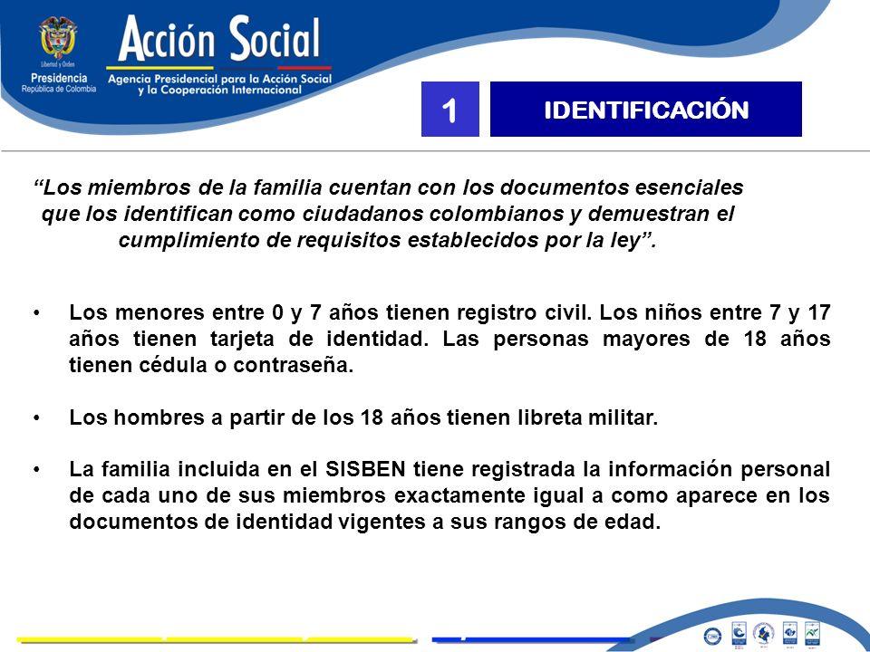 LOGROS IDENTIFICACIÓN 1 Los miembros de la familia cuentan con los documentos esenciales que los identifican como ciudadanos colombianos y demuestran el cumplimiento de requisitos establecidos por la ley.