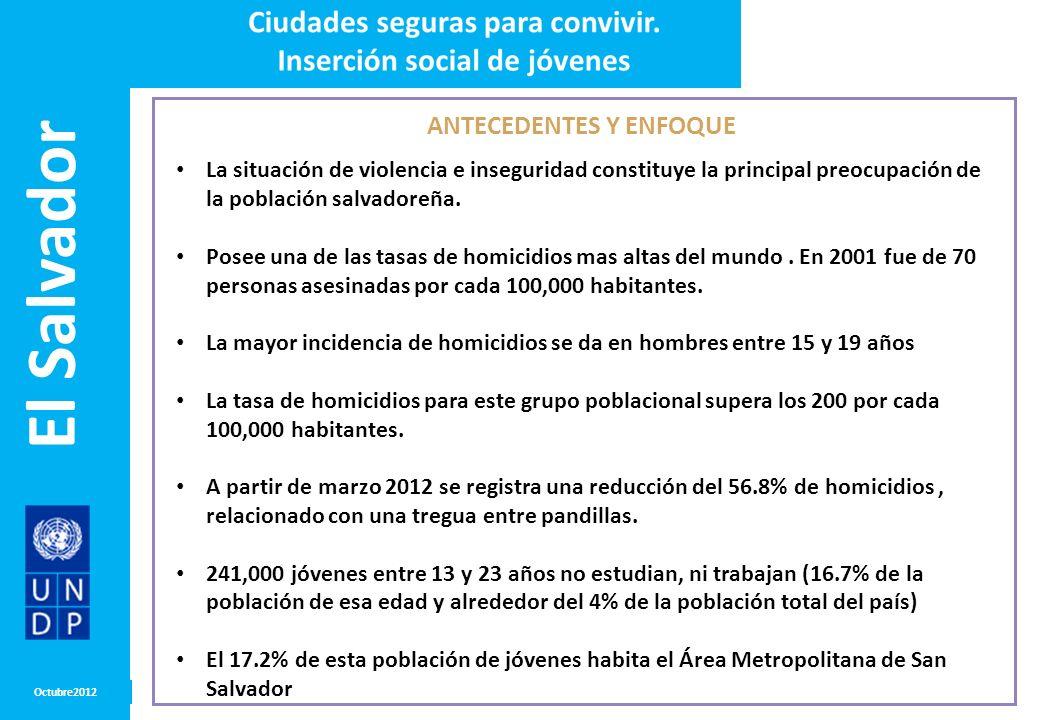 MONTH/ YEAR ANTECEDENTES Y ENFOQUE Octubre2012 El Salvador La situación de violencia e inseguridad constituye la principal preocupación de la població