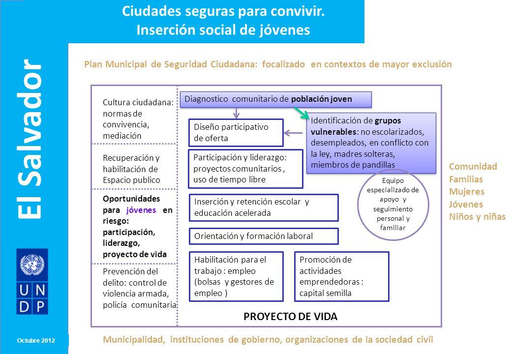 Octubre 2012 El Salvador Cultura ciudadana: normas de convivencia, mediación Recuperación y habilitación de Espacio publico Prevención del delito: con