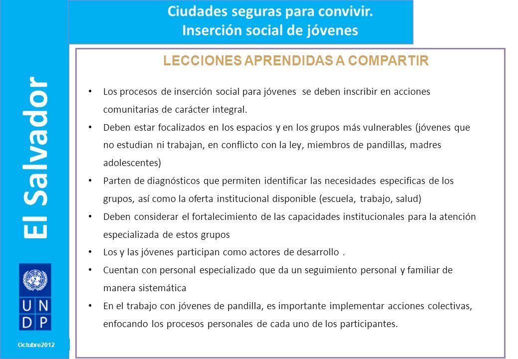MONTH/ YEAR LECCIONES APRENDIDAS A COMPARTIR Octubre2012 El Salvador Los procesos de inserción social para jóvenes se deben inscribir en acciones comu