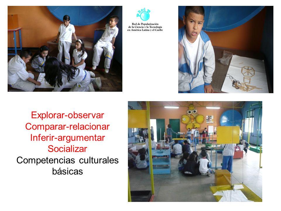 Explorar-observar Comparar-relacionar Inferir-argumentar Socializar Competencias culturales básicas
