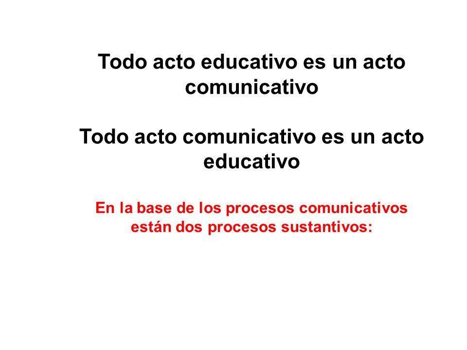 Todo acto educativo es un acto comunicativo Todo acto comunicativo es un acto educativo En la base de los procesos comunicativos están dos procesos su