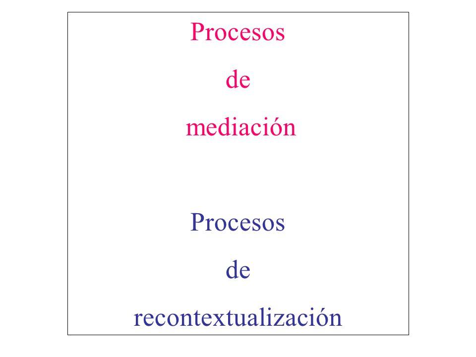 Procesos de mediación Procesos de recontextualización