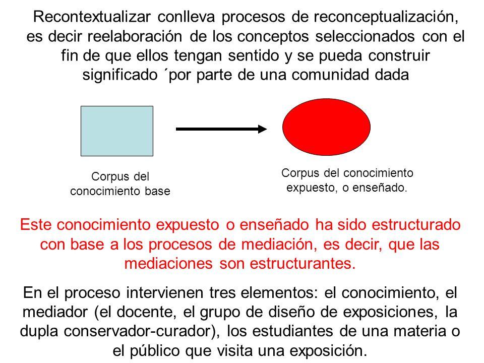 Recontextualizar conlleva procesos de reconceptualización, es decir reelaboración de los conceptos seleccionados con el fin de que ellos tengan sentid