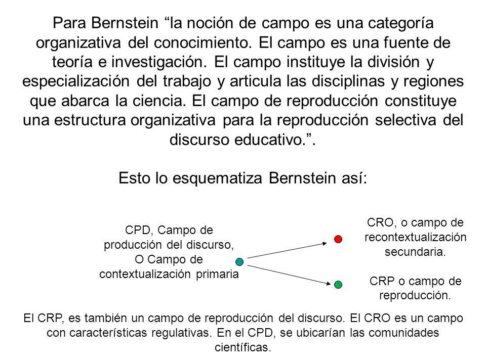 Para Bernstein la noción de campo es una categoría organizativa del conocimiento. El campo es una fuente de teoría e investigación. El campo instituye