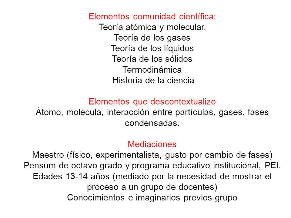 Elementos comunidad científica: Teoría atómica y molecular. Teoría de los gases Teoría de los líquidos Teoría de los sólidos Termodinámica Historia de