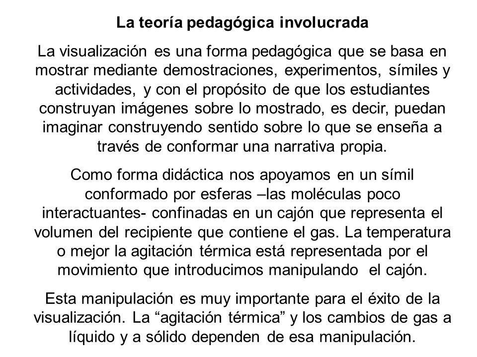 La teoría pedagógica involucrada La visualización es una forma pedagógica que se basa en mostrar mediante demostraciones, experimentos, símiles y acti
