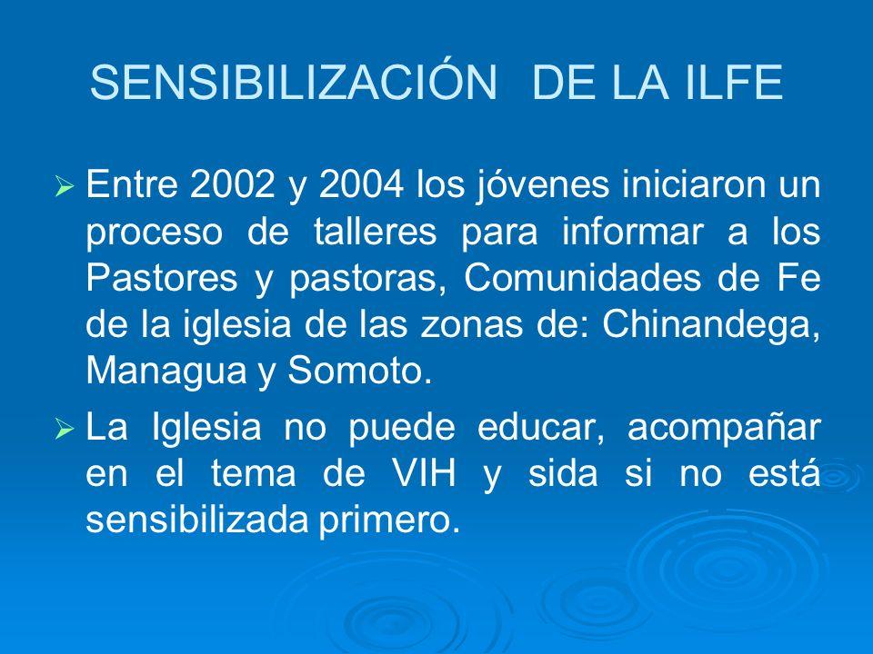 SENSIBILIZACIÓN DE LA ILFE Entre 2002 y 2004 los jóvenes iniciaron un proceso de talleres para informar a los Pastores y pastoras, Comunidades de Fe de la iglesia de las zonas de: Chinandega, Managua y Somoto.