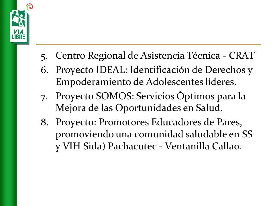 5.Centro Regional de Asistencia Técnica - CRAT 6.Proyecto IDEAL: Identificación de Derechos y Empoderamiento de Adolescentes líderes.
