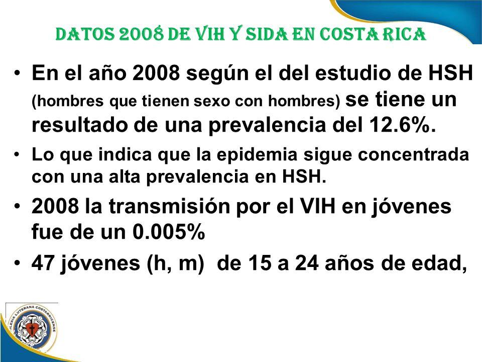 DATOS 2008 DE VIH Y SIDA EN COSTA RICA En el año 2008 según el del estudio de HSH (hombres que tienen sexo con hombres) se tiene un resultado de una prevalencia del 12.6%.
